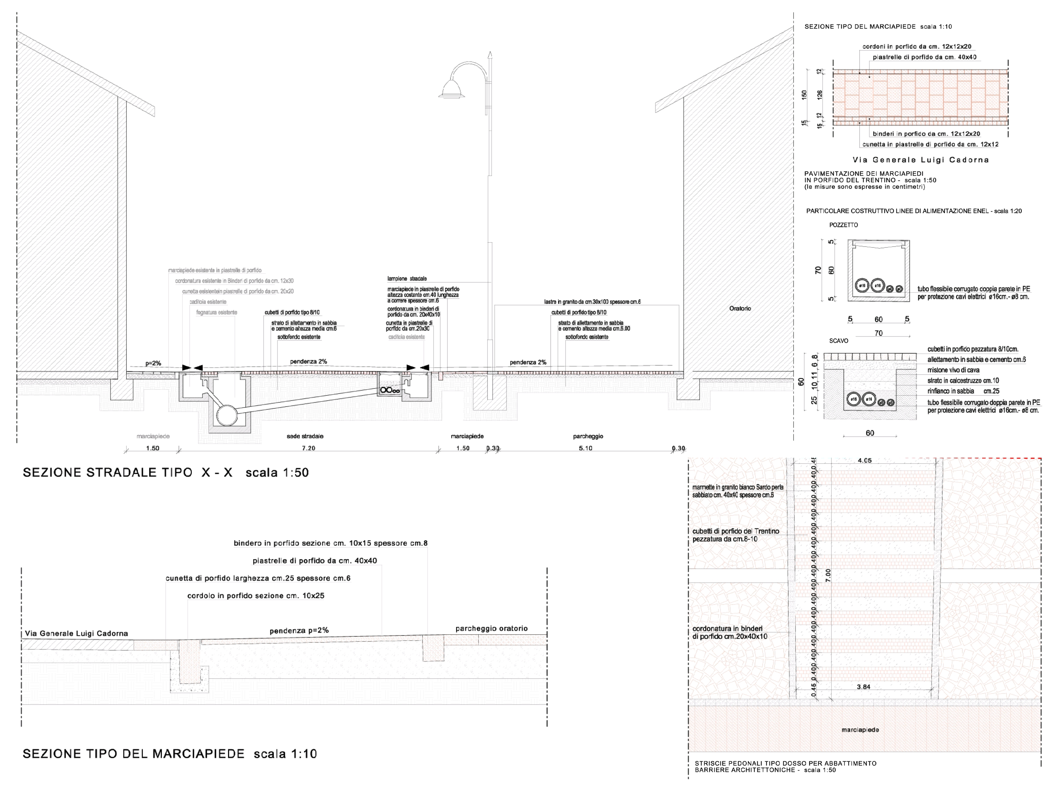 Ideas competition for the upgrading of Piazza Don Stefano ...